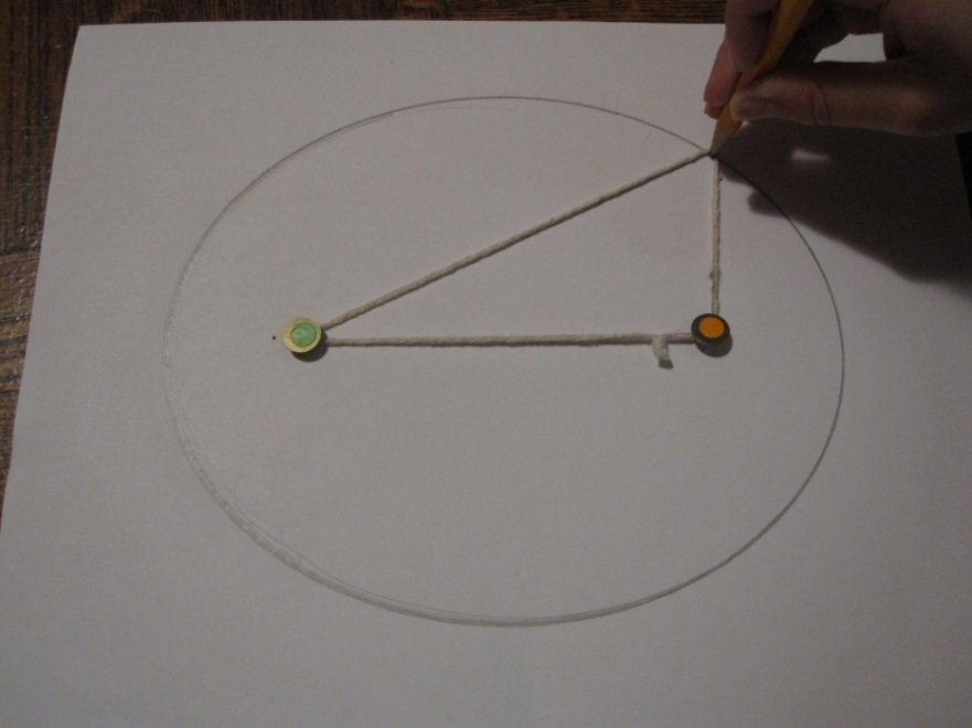 Image of drawing an ellipse using string and pins