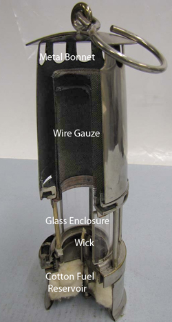 Cutaway image of a Safety Lamp