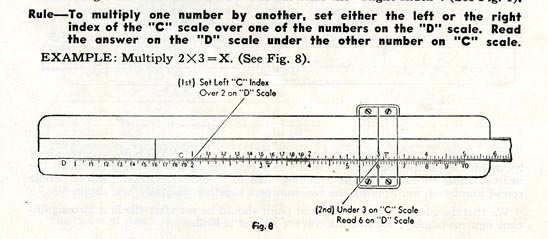 Instructions for multiplying two numbers on a slide rule frpm the Eugene Dietzgen Co.,